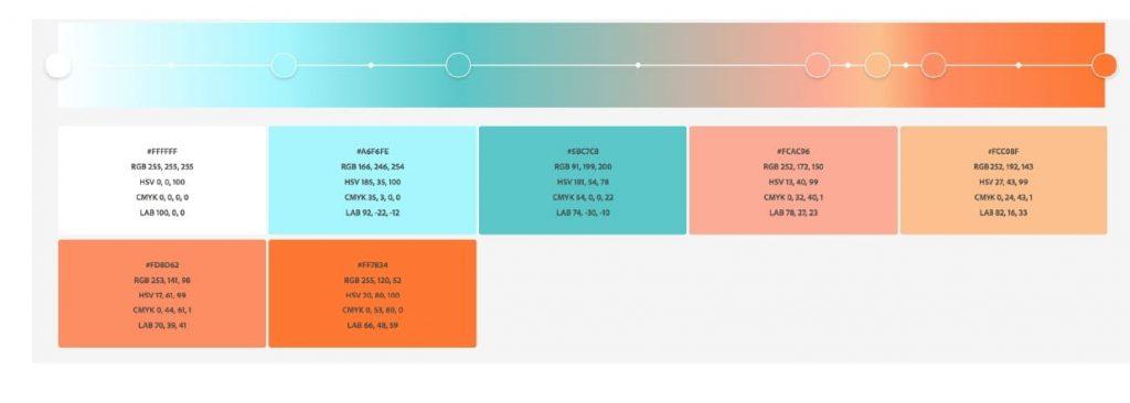 Códigos de color y paletas_page congreso Asociación Española de Enfermería en Urología